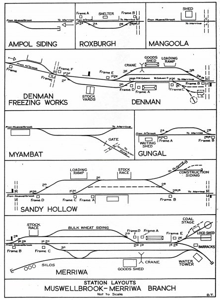 shown also below is an old nswgr diagram showing the various stations and  yards layout on the merriwa branch line sandy hollow was the 3rd largest in  size